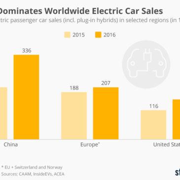 Інфографіка: China Dominates Worldwide Electric Car Sales
