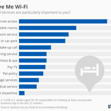 Інфографіка: Just Give Me Wi-Fi