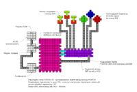 Розширювач портів PCA9538 - драйвер